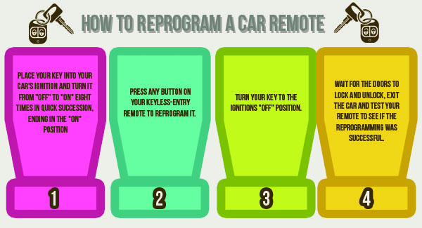 Remote re-program