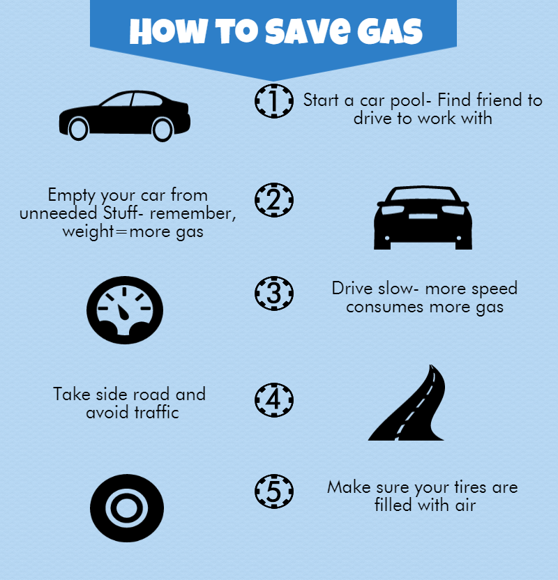 How to Save Gas